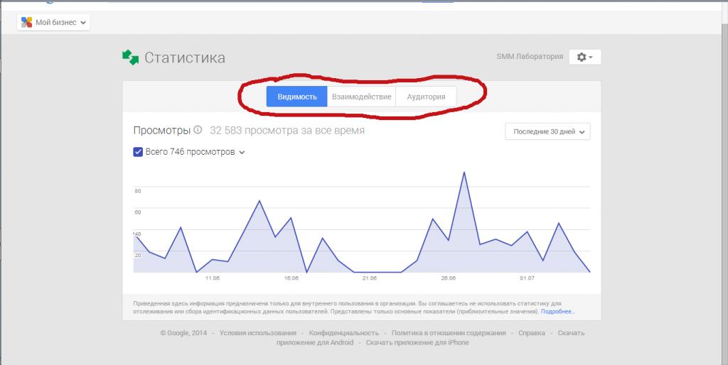 Новые вкладки статистики Google+