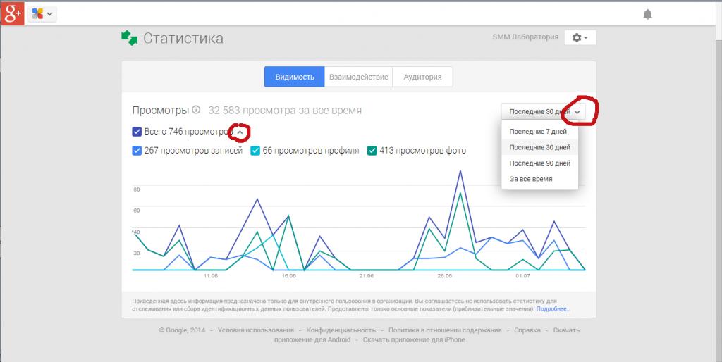 Статистика по вкладкам в Google+