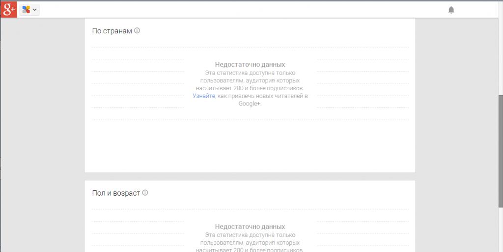 Статистика Google+ по географическому и демографическому признаках